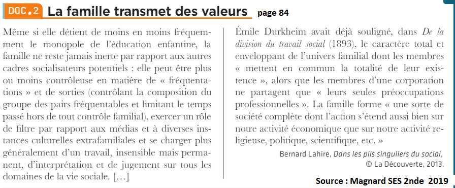 Magnard doc2 page84