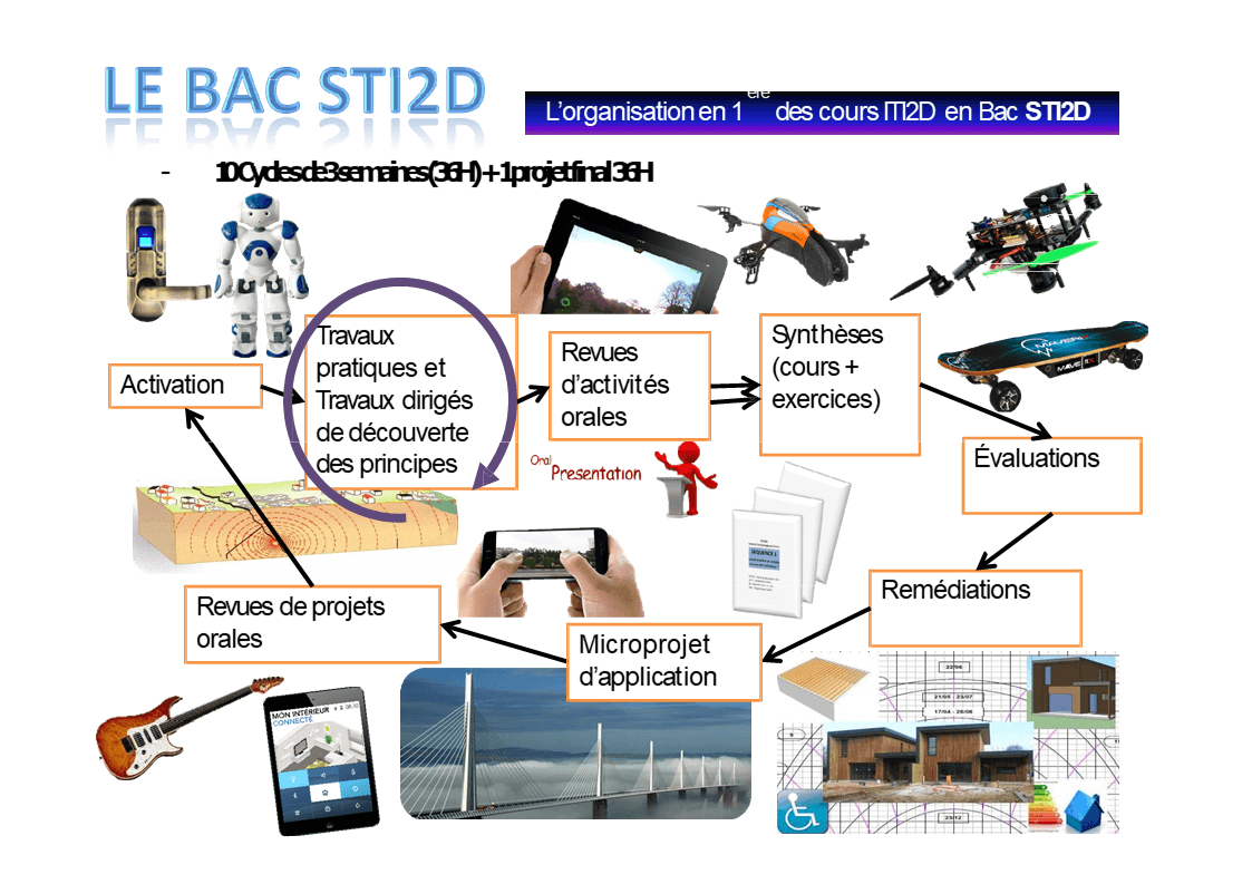 Diapositive12 7