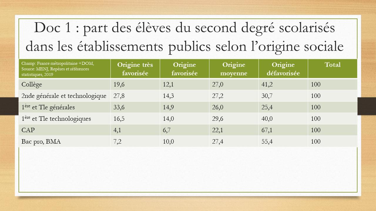 Diapositive3 5