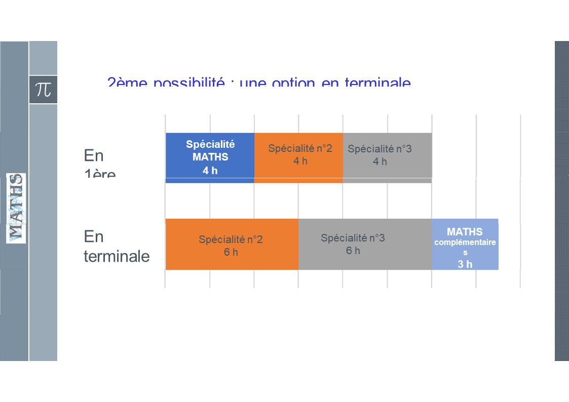 Diapositive5 12