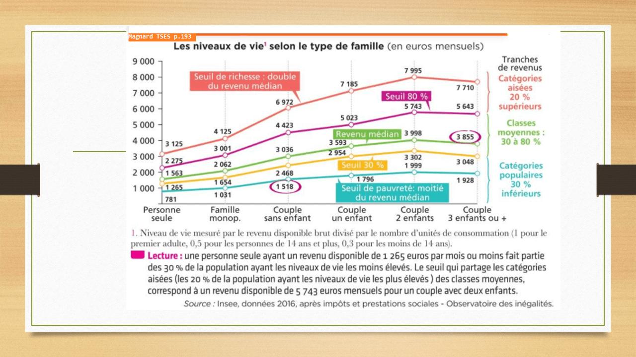 Diapositive6 2