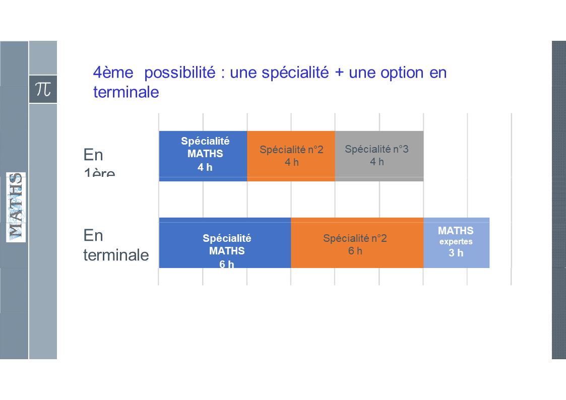 Diapositive7 11