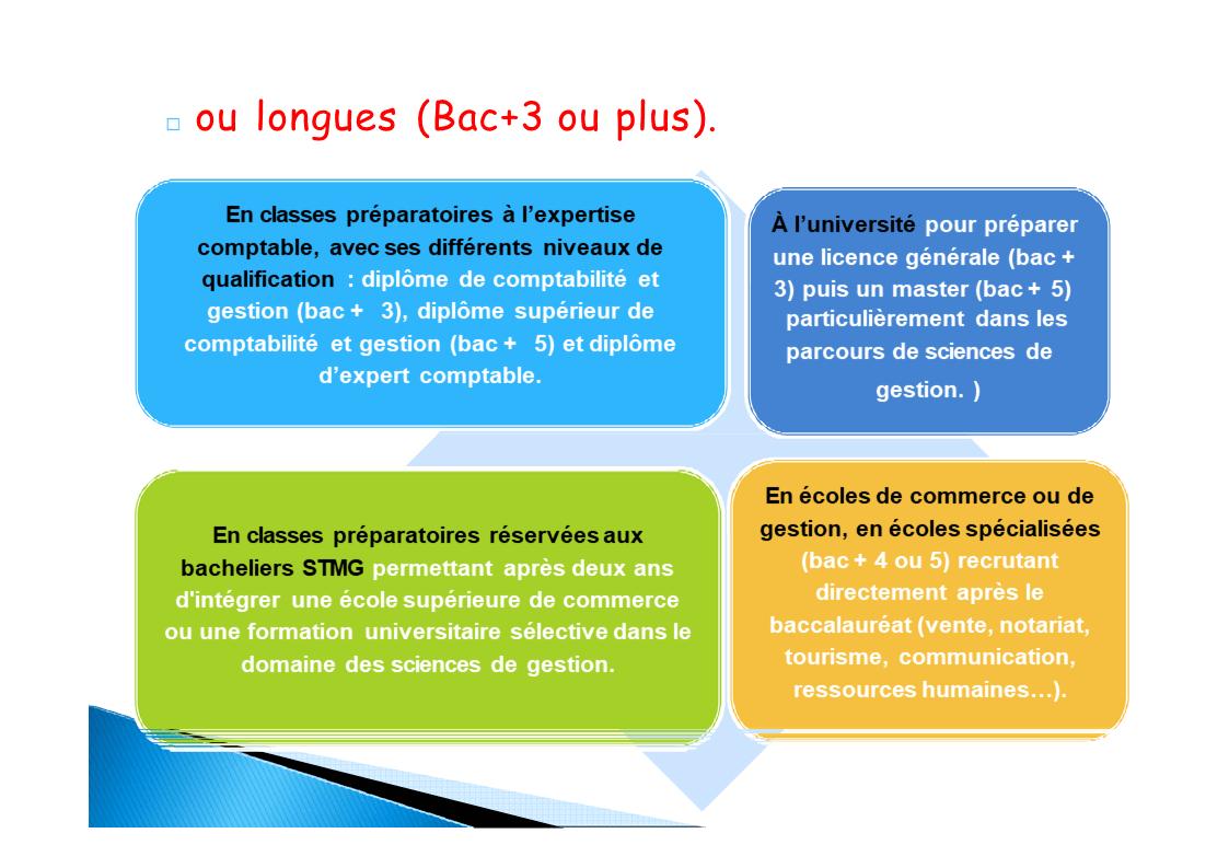 Diapositive7 14