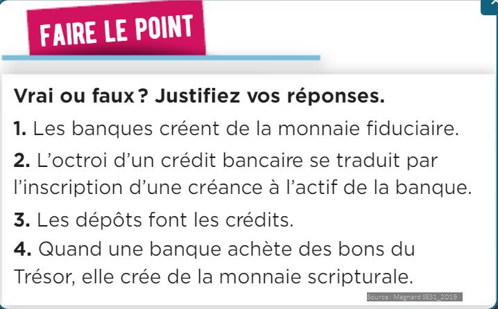 Faire Le Point page 125