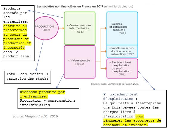 Magnard ses1 2019 doc1 p96 1