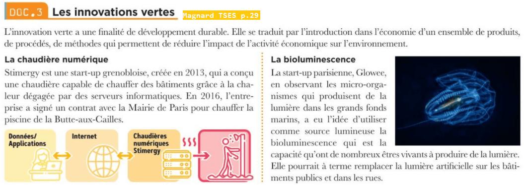 Magnard tses doc3 p 29