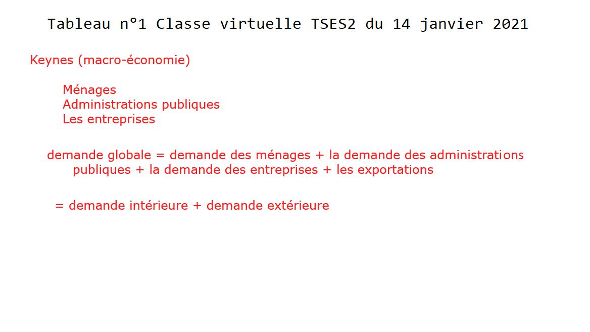 Tableau 1 classe virtuelle 14 janvier 2021