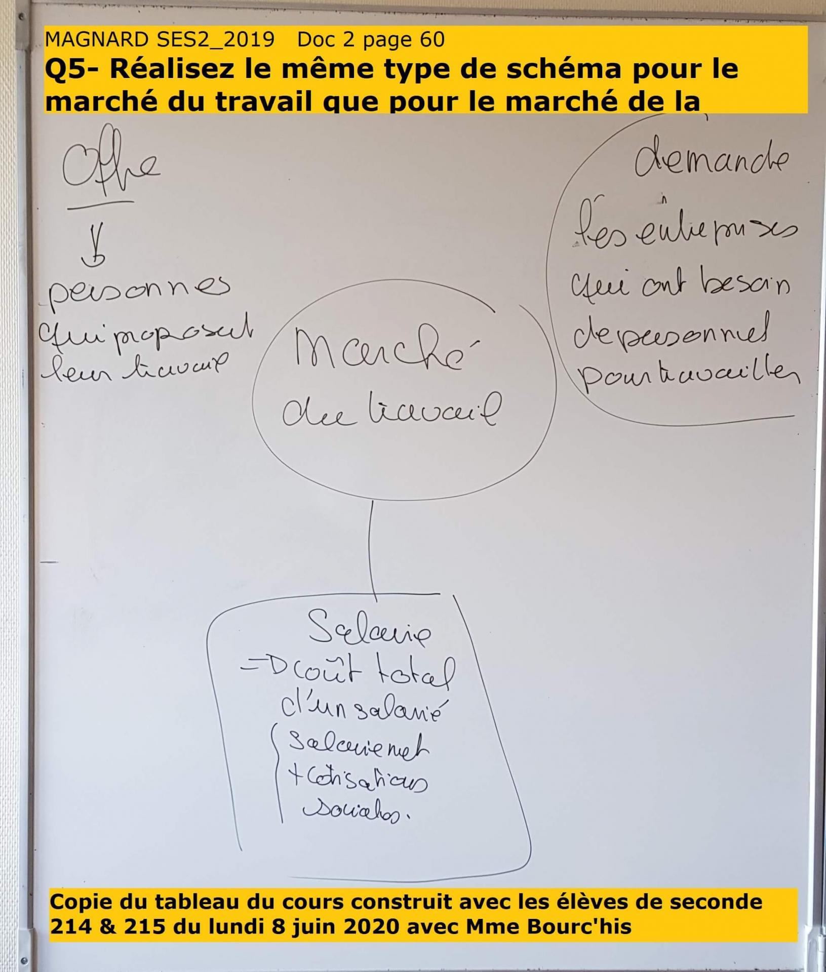 Tableau doc2 page 61 Q-5