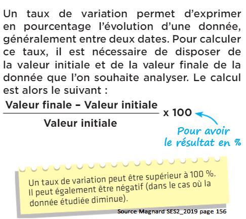 Calcul du taux de variation